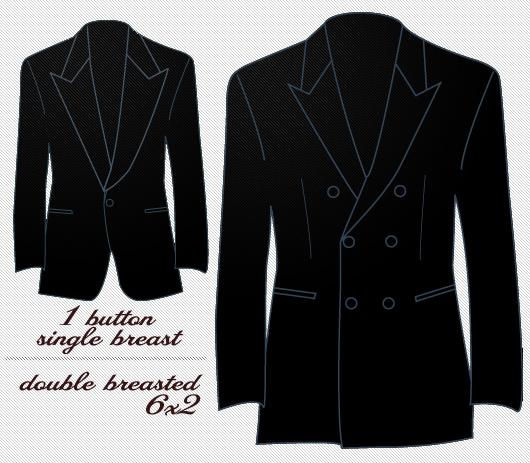 Tuxedo jacket diagram