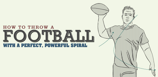 How to Throw a Football with a Perfect, Powerful Spiral –A Visual Guide