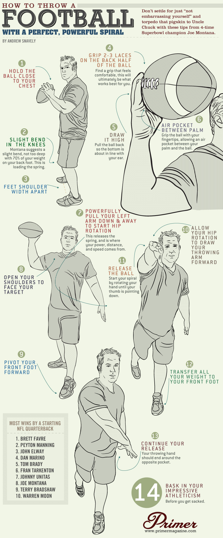 How to throw a football with a spiral infographic