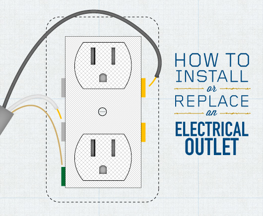 How to Install or Replace an Electrical Outlet