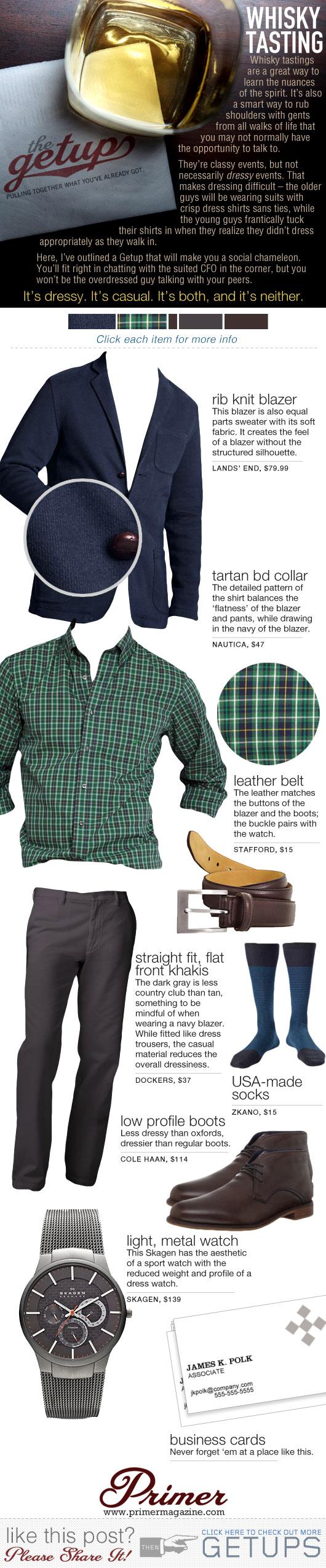 Getup Whiskey Tasting - Blue blazer, green check shirt, gray pants, brown boots