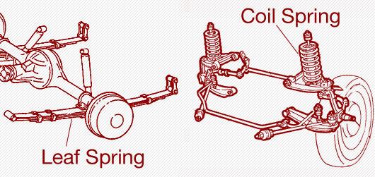 Leaf spring and coil spring