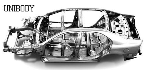 Unibody frame design