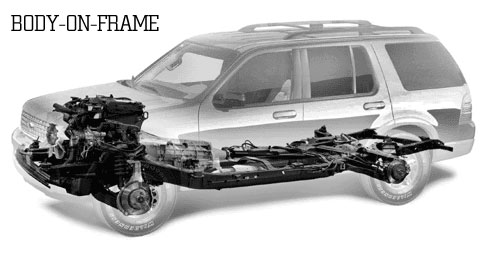Shop Talk: The Chassis | Primer