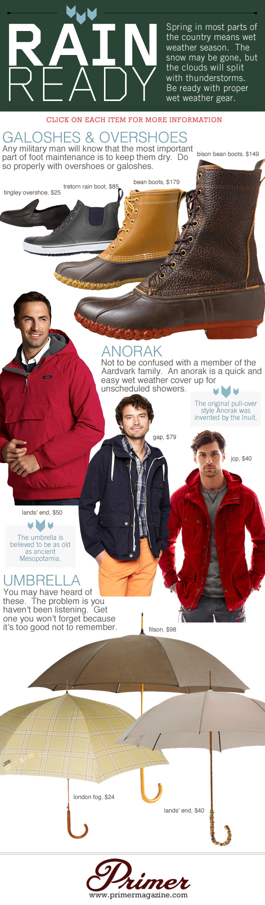 Rain Ready collage of waterproof clothing items