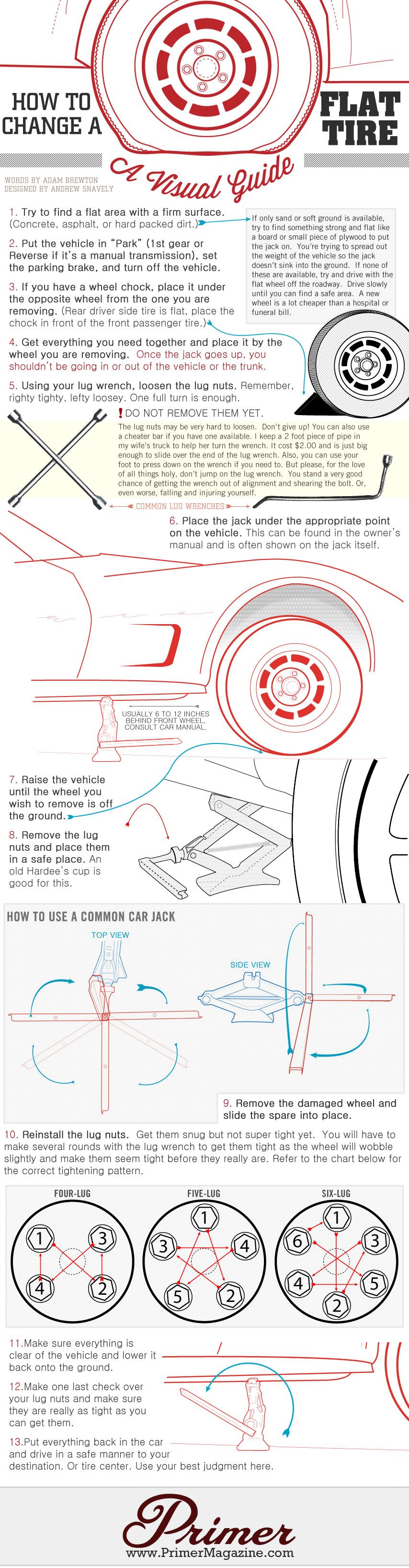 How to Change a Flat Tire Infographic Visual Guide