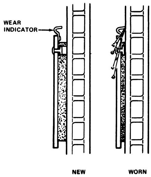 Diagram of wear indicator