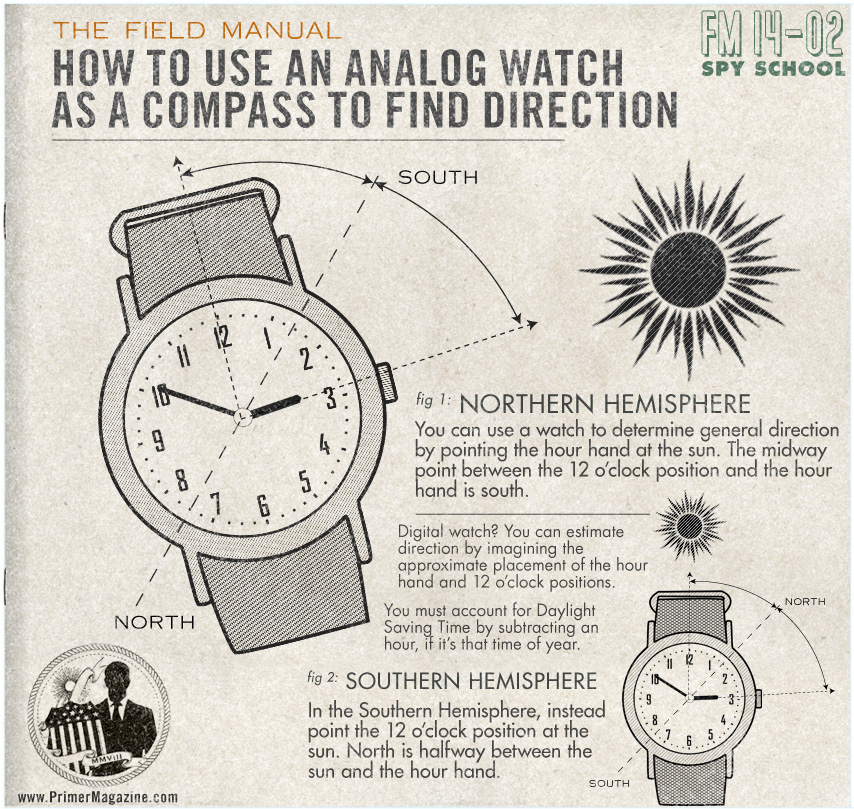 You can use a watch to determine general direction by pointing the hour hand at the sun. The midway point between the 12 o'clock position and the hour hand is south. In the Southern Hemisphere, instead point the 12 o'clock position at the sun. North is halfway between the sun and the hour hand.