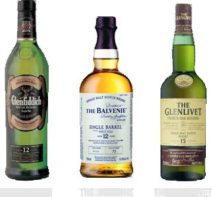 speyside scotches