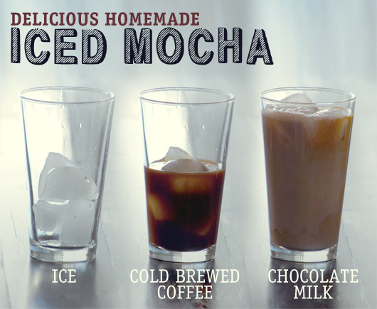 homemade iced mocha recipe
