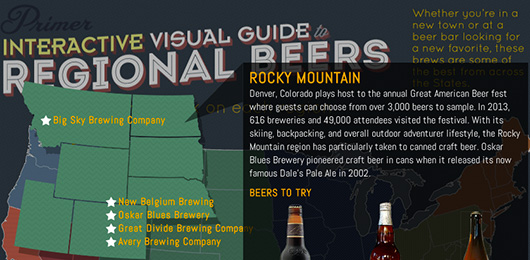 Primer's Interactive Visual Guide to Regional Beers