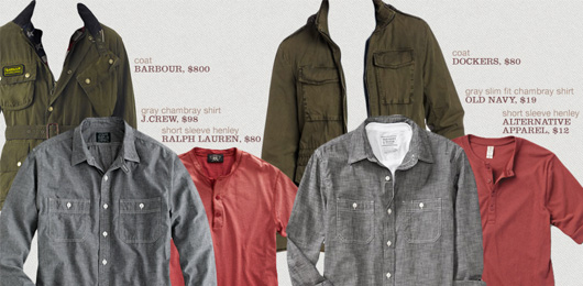 Designer to Deal: Rugged Americana