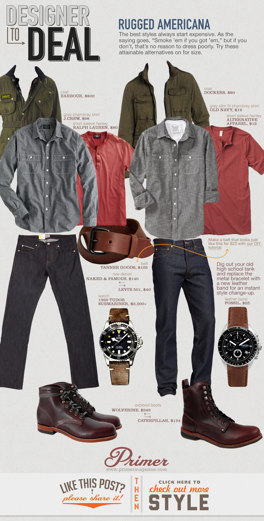 Designer to Deal Rugged Americana 2 price options for chambray shirt, red henley, dark jeans, boots and watch