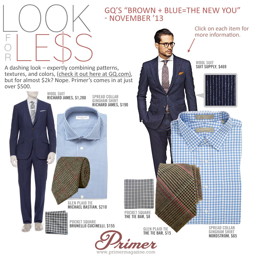 Look for Less Blue Suit with gingham shirt and tie