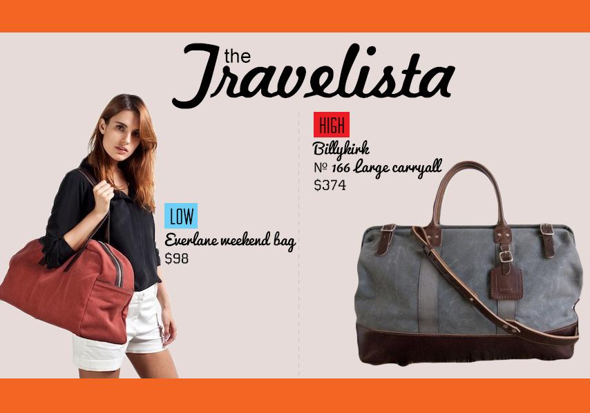 Travelista gift ideas collage