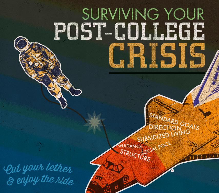 post college crisis