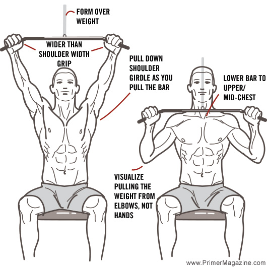 correct lat pull down form