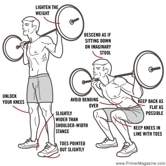 proper squat form