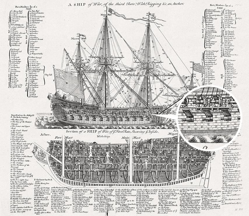 ship of war third rate