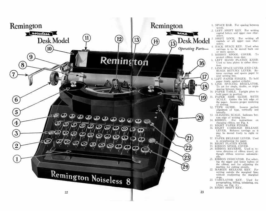 remington typewriter free