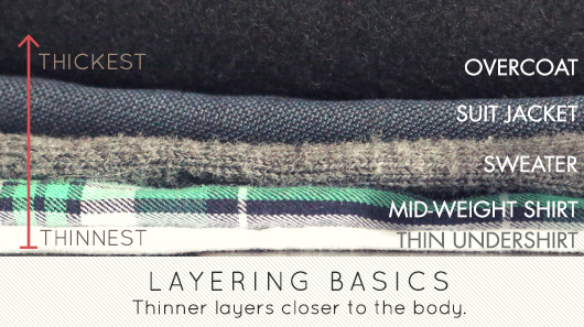 men's layering basics