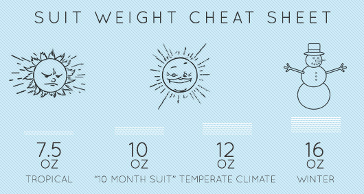 suit weight ounces