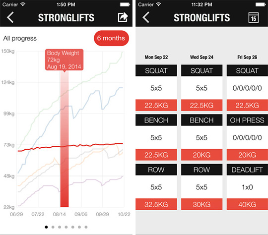Strong Lifts 5x5 App