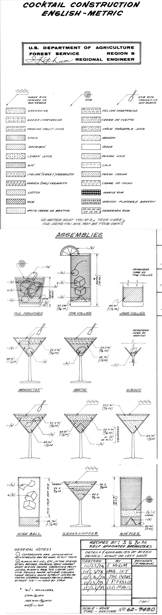 forest service cocktail blueprint