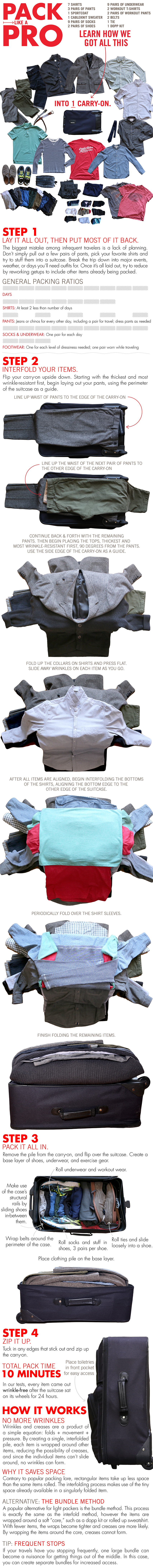 The best way to pack a suitcase Pack Like a Pro How We Got All This in ONE Carry-on