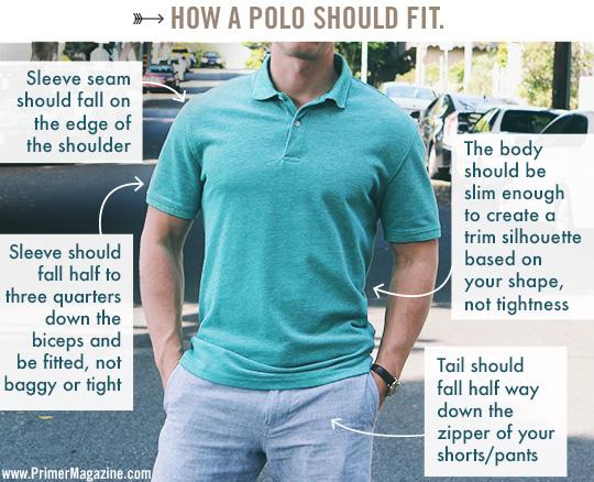 7f10c03f7759 Men s Summer Fashion  15 Style Essentials