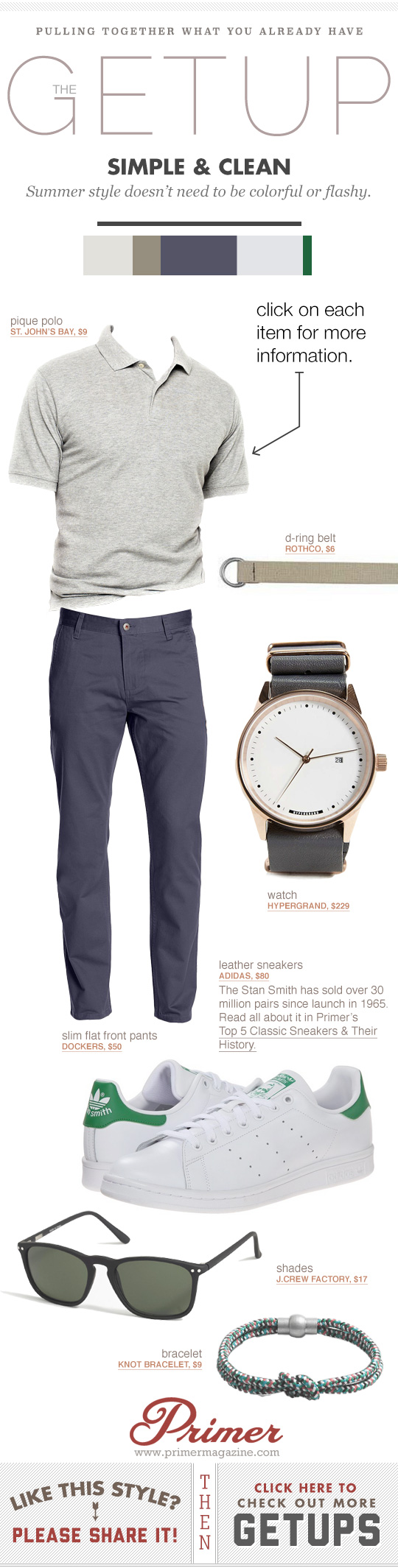 Getup Simple and Clean - Gray polo, slim blue pants, white sneakers