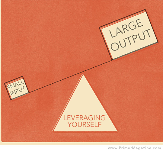 leveraging yourself by delegating