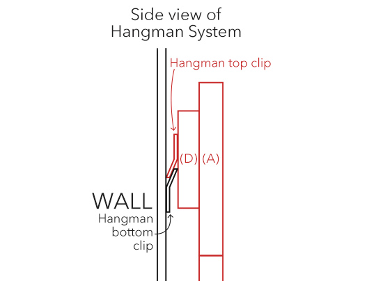 Hangman Picture Hanging System Headboard