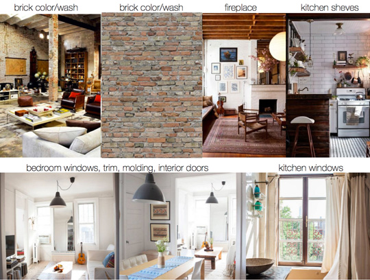 Lookbook created for Dev\'s apartment