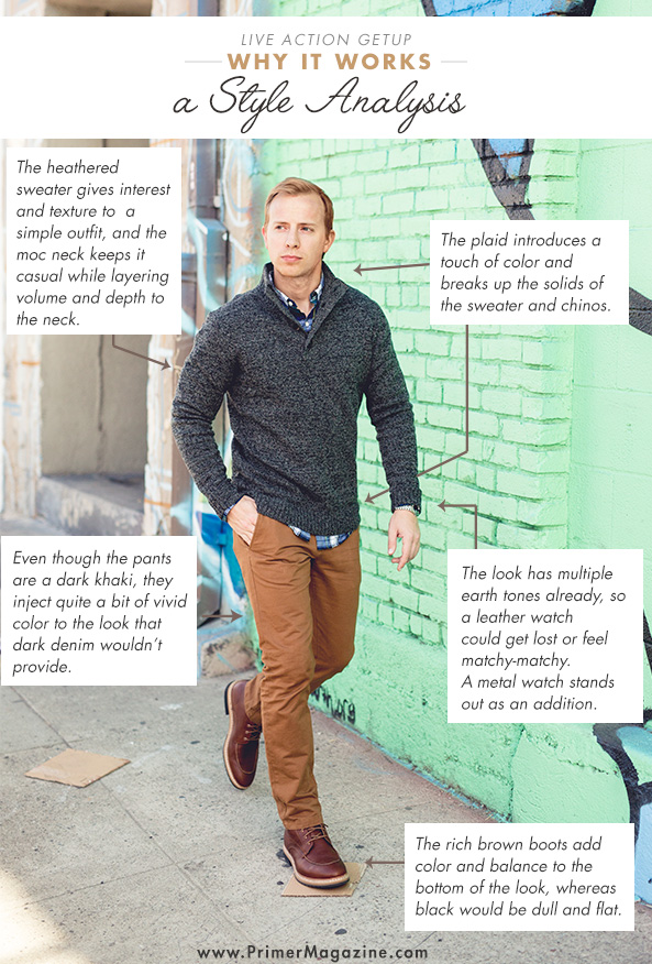 Style Analysis - Men's Style Inspiration