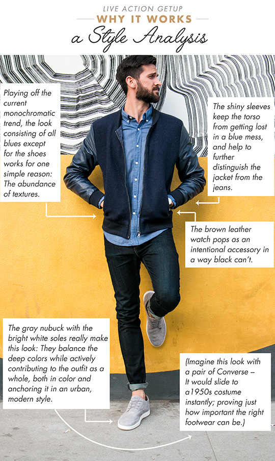 Style Analysis - How to dress better