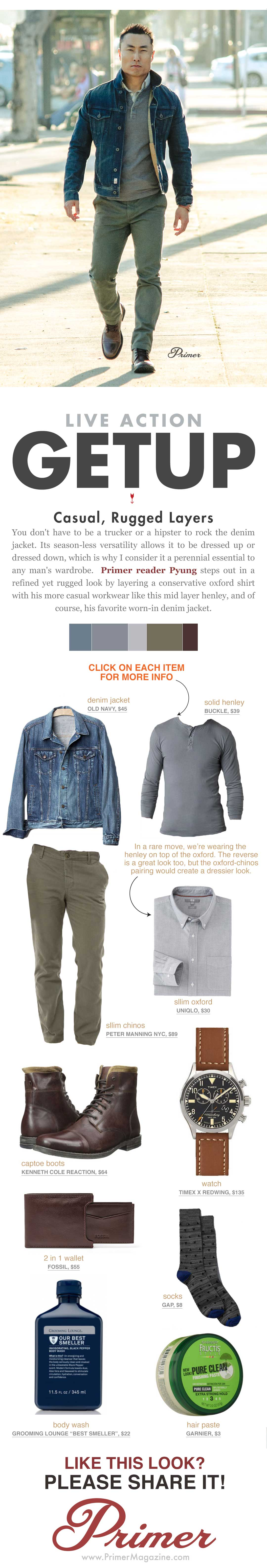 Rugged, Casual winter outfit for men - Shop the look at PrimerMagazine.com