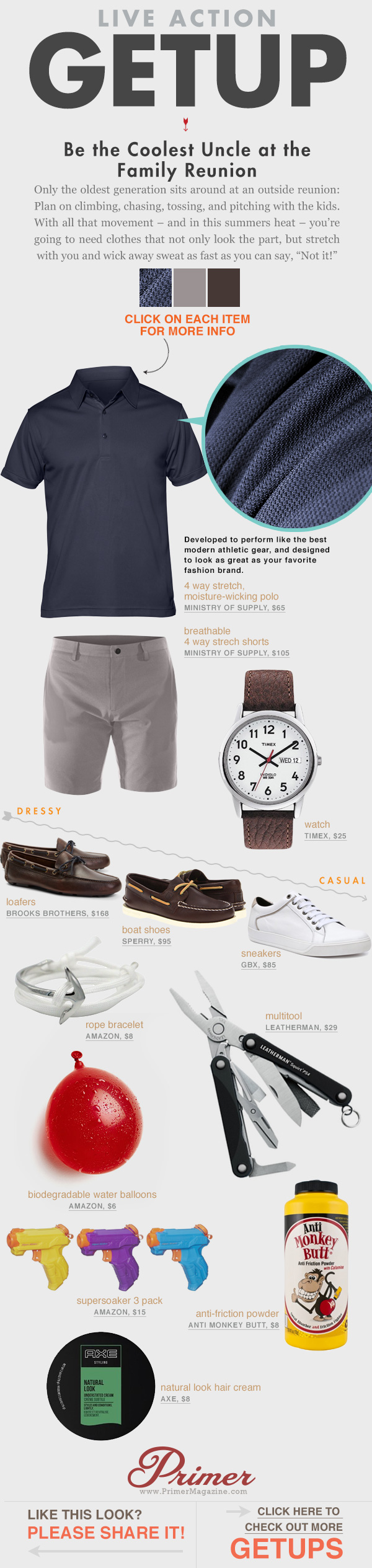 The Getup: Be the Coolest Uncle at the Family Reunion - Including a Triple-crossing H20 War Plan