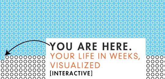 You are here- your life visualized