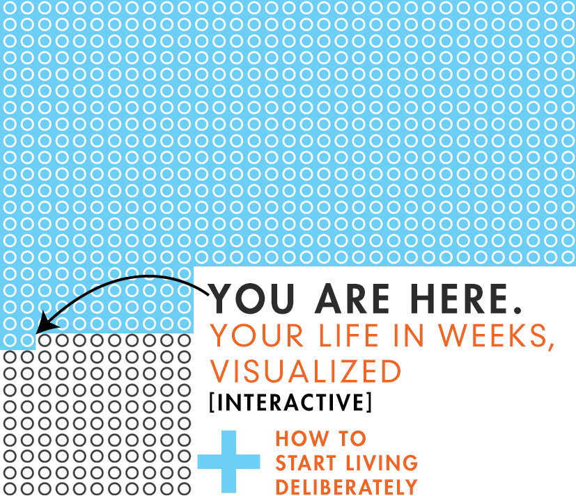 Your Life In Weeks, Visualized [Interactive]
