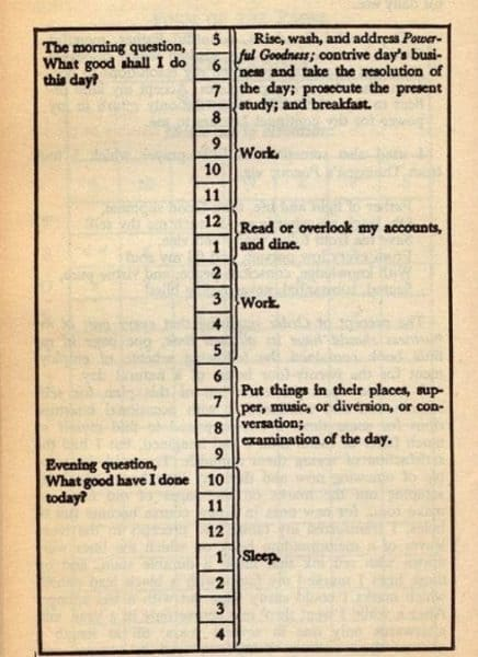 An image of Ben Franklin's optimal day revealing his insane productivity