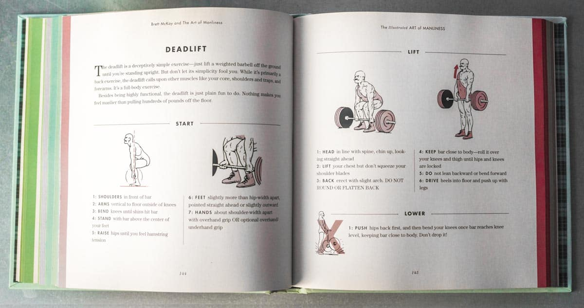 Stupendous The Illustrated Art Of Manliness Is An Awesome Fun Guide To Download Free Architecture Designs Scobabritishbridgeorg