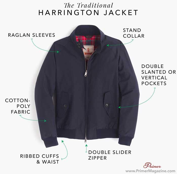 Image showing the details of a Harrington Jacket