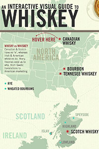 http://www.primermagazine.com/2013/learn/whiskey