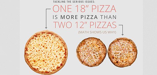 One 18″ Pizza Is More Pizza Than Two 12″ Pizzas, Math Shows Us Why – Primer Tackling the Serious Issues
