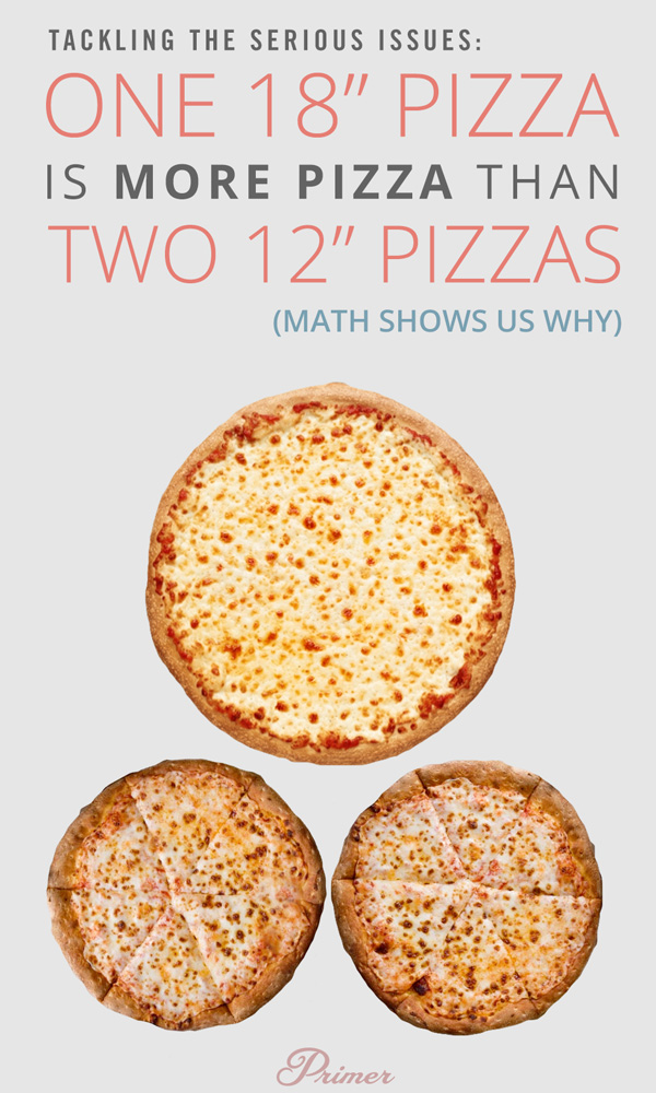 One 18 Pizza Is More Pizza Than Two 12 Pizzas Math Shows Us Why
