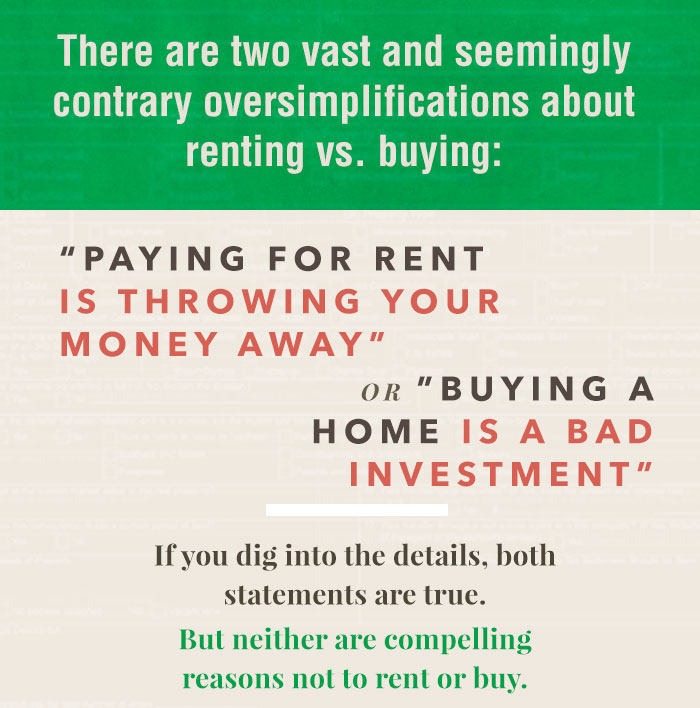 is buying better than renting