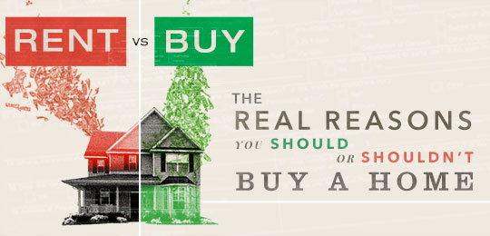 Rethinking Rent vs. Buy: The Real Reasons You Should Or Shouldn't Buy a Home