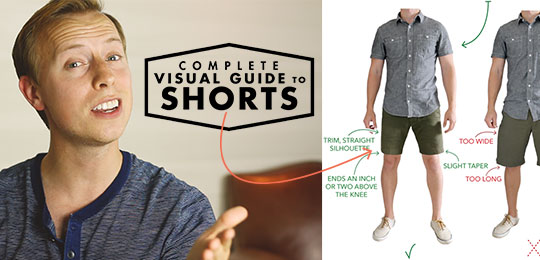 Complete Visual Guide to Shorts – Video!