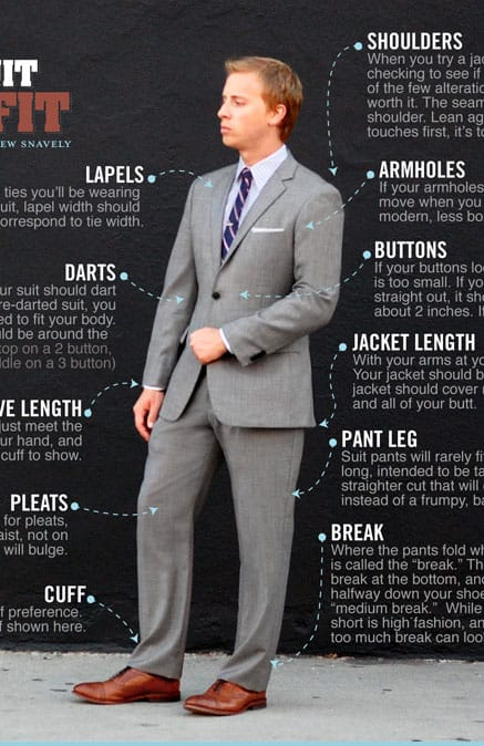 men gray suit how a suit should fit